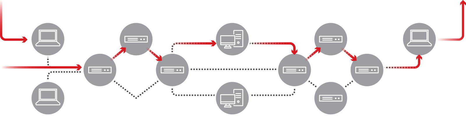 Trend Micro Protection Layers Interactive Infographic | Blue